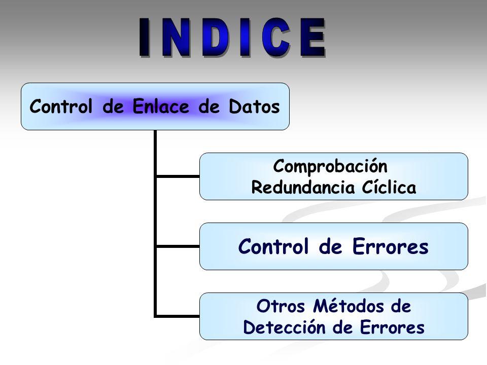 Control de Enlace de Datos Comprobación Redundancia Cíclica Control de Errores Otros Métodos de Detección de Errores
