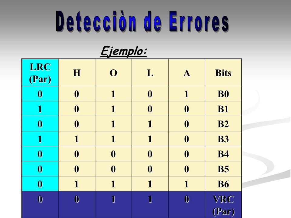 Ejemplo: LRC (Par) HOLABits00101B0 10100B1 00110B2 11110B3 00000B4 00000B5 01111B6 00110 VRC (Par)