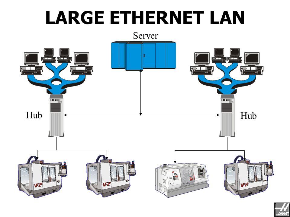 HAAS ETHERNET La Ethernet de el control transfiere data aproximadamente 100x mas rápido que una comunicación standard de puerto serial. La opción pued