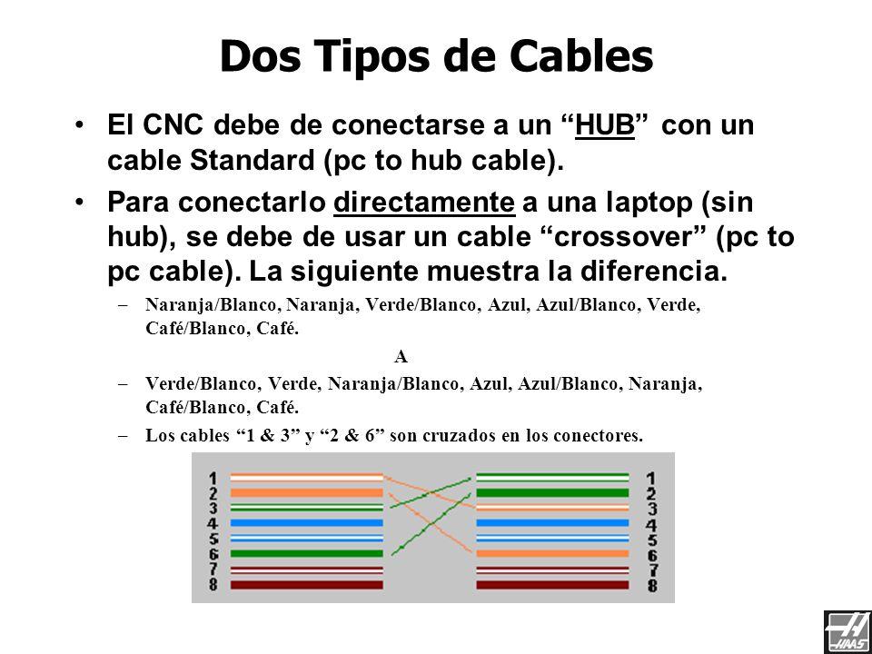 Específicos del CABLE Standard Categoría 5 (cat 5)cable con conectores RJ-45. El cable no debe de ser mas de 100 metros de largo del servidor al hub,