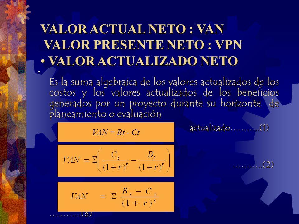 . Es la suma algebraica de los valores actualizados de los costos y los valores actualizados de los beneficios generados por un proyecto durante su horizonte de planeamiento o evaluación actualizado………..(1) actualizado………..(1) ………..(2) ………..(2)………...(3) VALOR ACTUAL NETO : VAN VALOR PRESENTE NETO : VPN VALOR PRESENTE NETO : VPN VALOR ACTUALIZADO NETO VALOR ACTUALIZADO NETO VAN = Bt - Ct