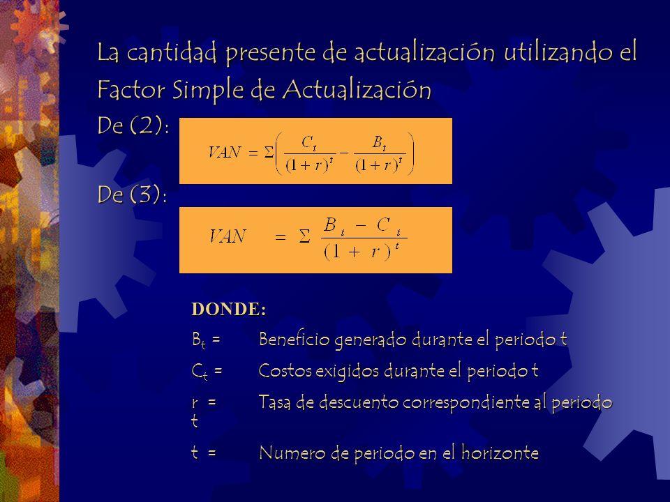 La cantidad presente de actualización utilizando el Factor Simple de Actualización De (2): De (3): DONDE: B t =Beneficio generado durante el periodo t C t =Costos exigidos durante el periodo t r =Tasa de descuento correspondiente al periodo t t =Numero de periodo en el horizonte