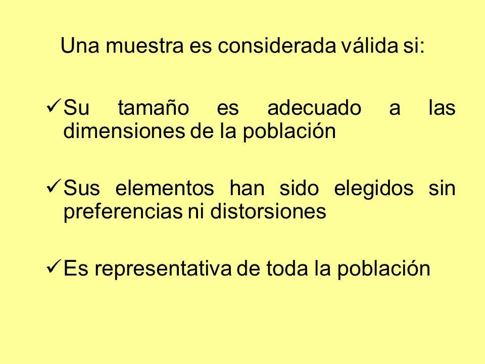 Una muestra es considerada válida si: Su tamaño es adecuado a las dimensiones de la población Sus elementos han sido elegidos sin preferencias ni dist