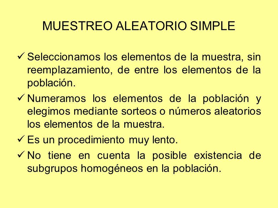 MUESTREO ALEATORIO SIMPLE Seleccionamos los elementos de la muestra, sin reemplazamiento, de entre los elementos de la población. Numeramos los elemen