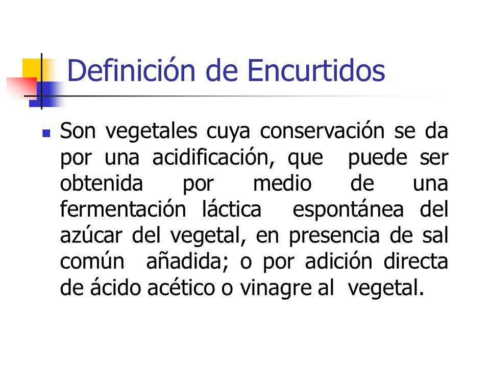 Definición de Encurtidos Son vegetales cuya conservación se da por una acidificación, que puede ser obtenida por medio de una fermentación láctica esp