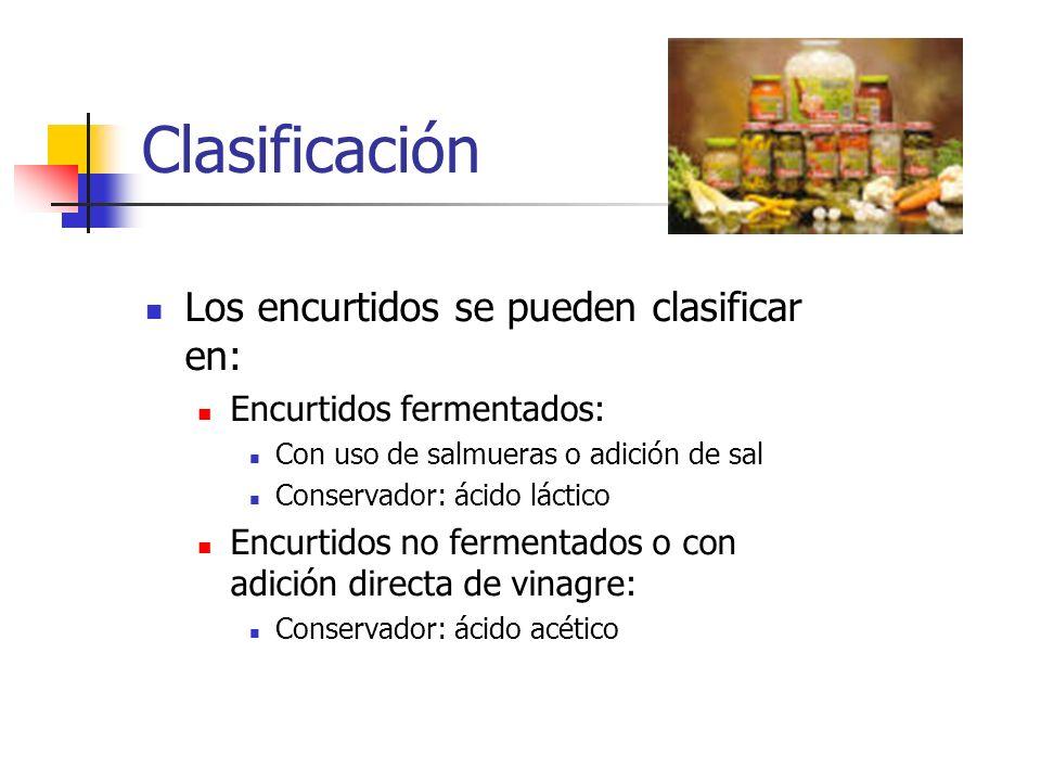 Clasificación Los encurtidos se pueden clasificar en: Encurtidos fermentados: Con uso de salmueras o adición de sal Conservador: ácido láctico Encurti