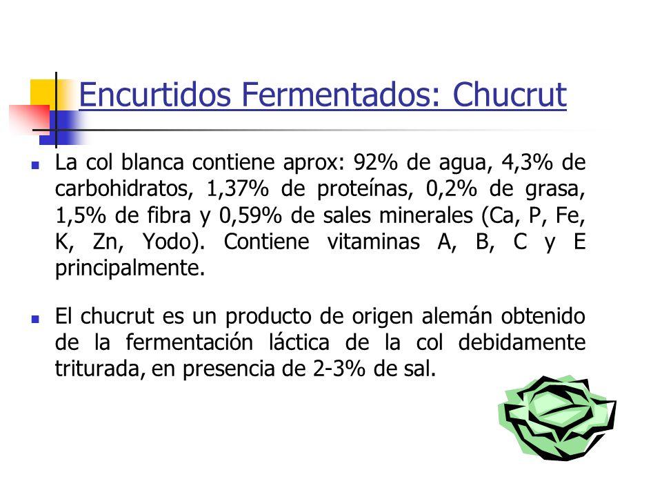 Encurtidos Fermentados: Chucrut La col blanca contiene aprox: 92% de agua, 4,3% de carbohidratos, 1,37% de proteínas, 0,2% de grasa, 1,5% de fibra y 0