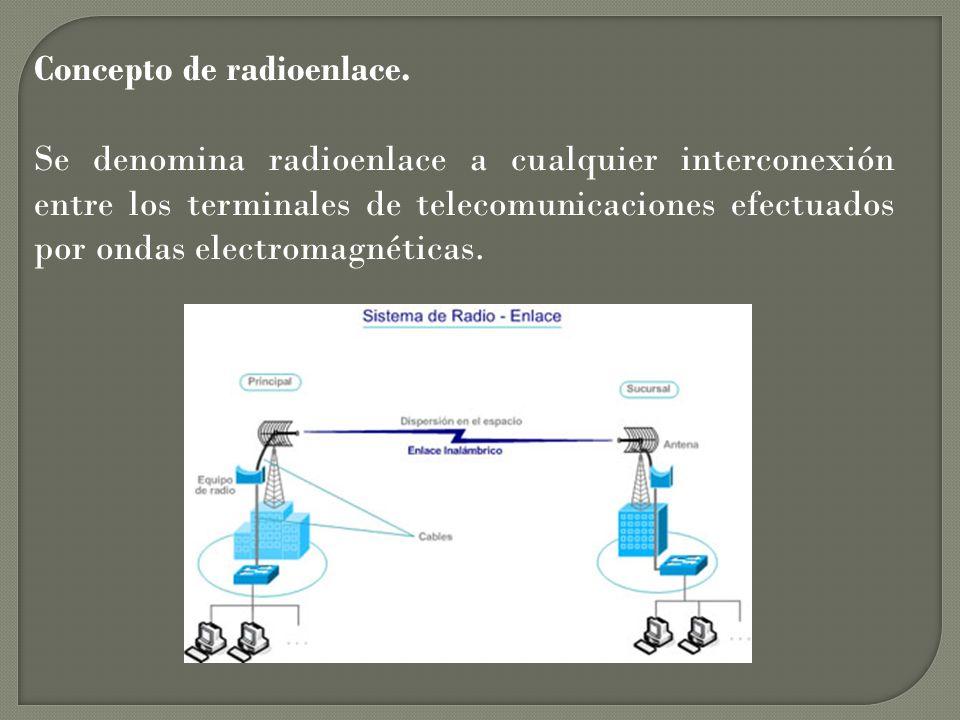 Concepto de radioenlace. Se denomina radioenlace a cualquier interconexión entre los terminales de telecomunicaciones efectuados por ondas electromagn