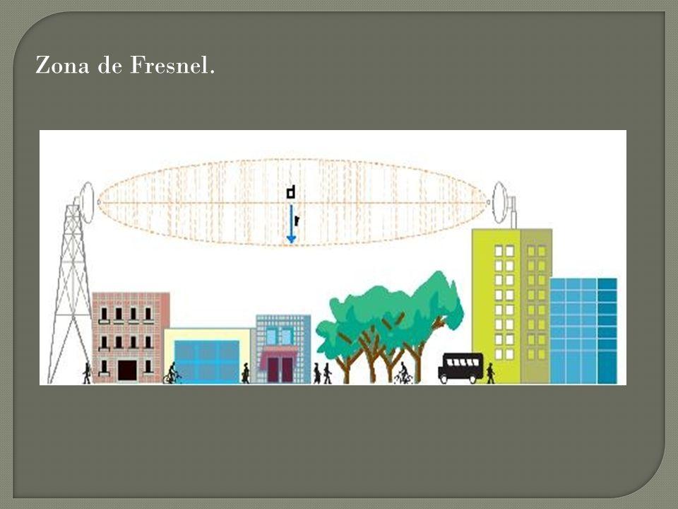 Zona de Fresnel.
