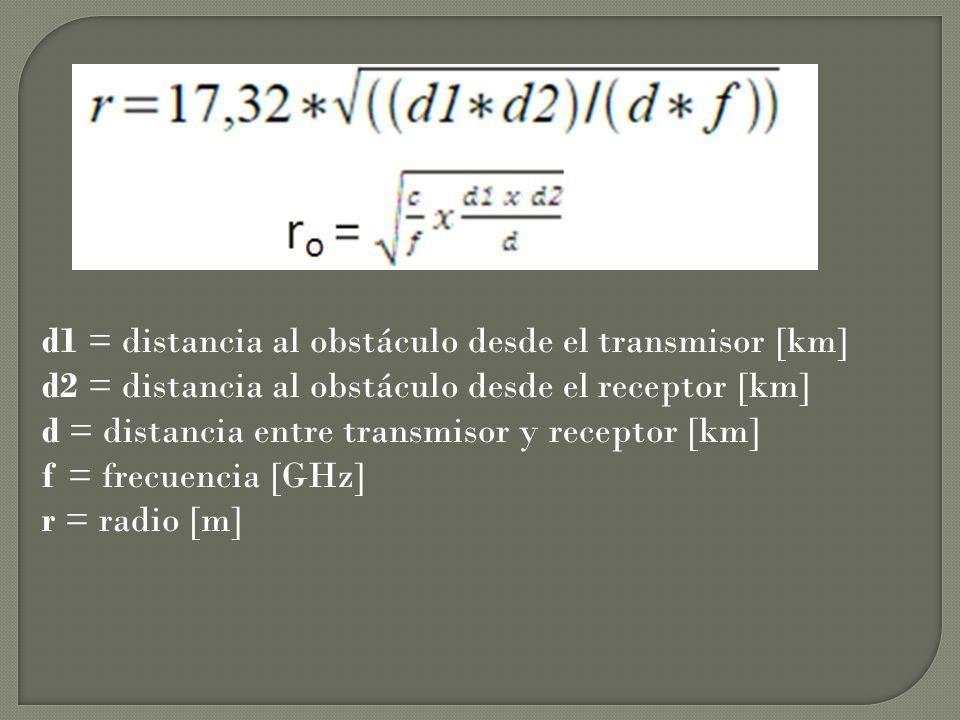d1 = distancia al obstáculo desde el transmisor [km] d2 = distancia al obstáculo desde el receptor [km] d = distancia entre transmisor y receptor [km]