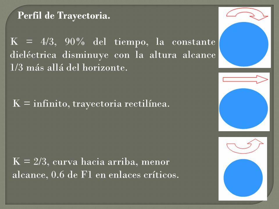 Perfil de Trayectoria. K = 4/3, 90% del tiempo, la constante dieléctrica disminuye con la altura alcance 1/3 más allá del horizonte. K = infinito, tra