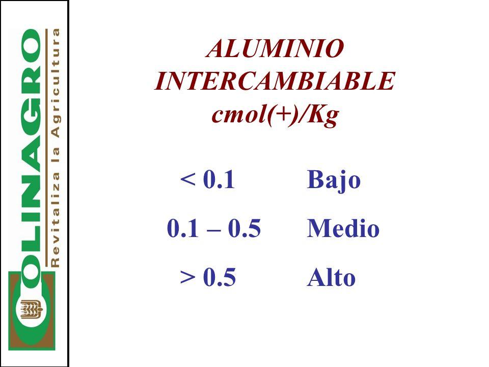 ALUMINIO INTERCAMBIABLE cmol(+)/Kg < 0.1Bajo 0.1 – 0.5Medio > 0.5Alto