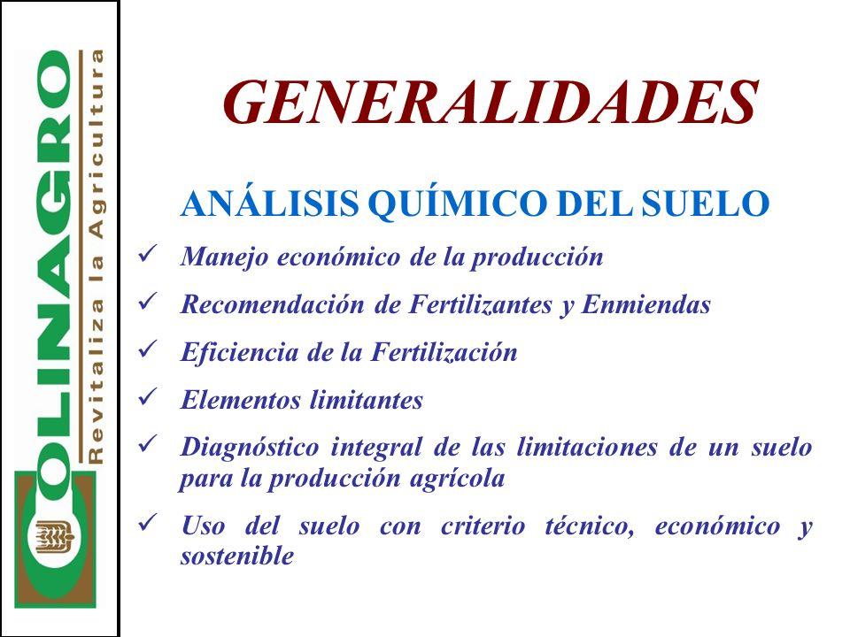FÓSFORO (Bray II)* P en el suelo P 2 O 5 equivalenteCalificación (mg/Kg) Kg/Ha < 15< 70 Bajo 15 – 30 70 – 140 Medio > 30 > 140 Alto * Cultivos de maíz, plátano y cacao (León, 1998)
