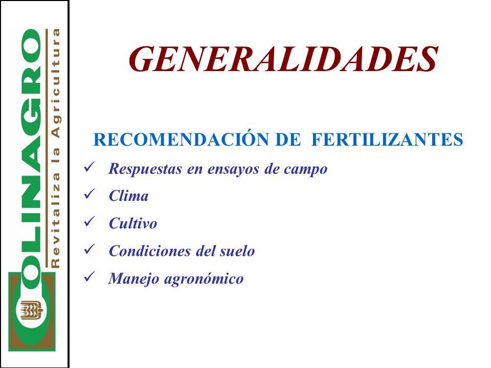 GENERALIDADES RECOMENDACIÓN DE FERTILIZANTES Respuestas en ensayos de campo Clima Cultivo Condiciones del suelo Manejo agronómico