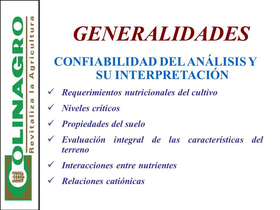 GENERALIDADES CONFIABILIDAD DEL ANÁLISIS Y SU INTERPRETACIÓN Requerimientos nutricionales del cultivo Niveles críticos Propiedades del suelo Evaluació