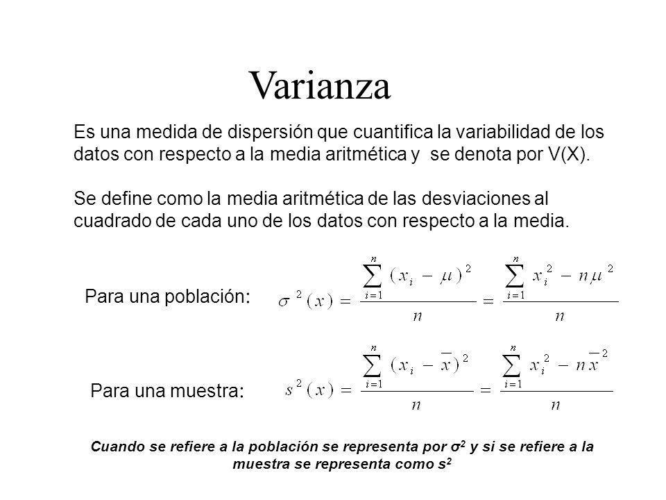 Es una medida de dispersión que cuantifica la variabilidad de los datos con respecto a la media aritmética y se denota por V(X). Se define como la med