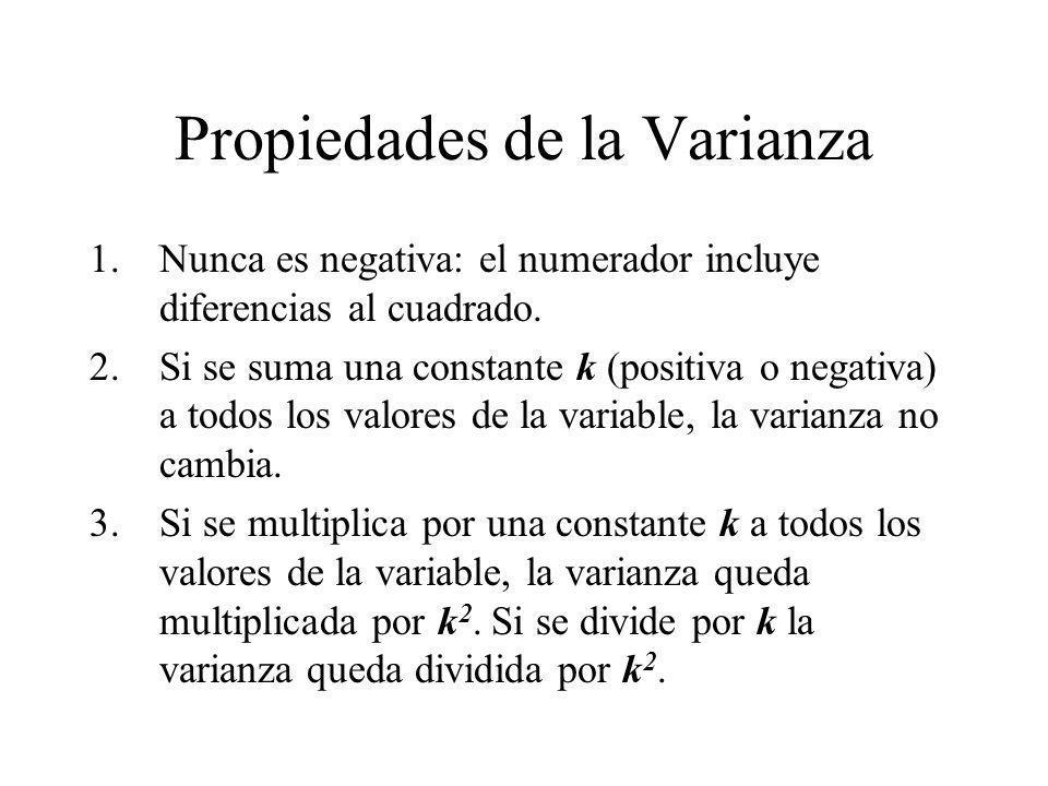 Propiedades de la Varianza 1.Nunca es negativa: el numerador incluye diferencias al cuadrado. 2.Si se suma una constante k (positiva o negativa) a tod