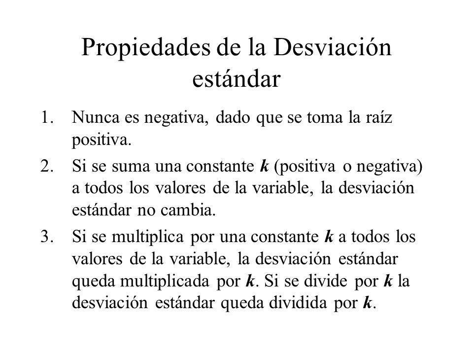 Propiedades de la Desviación estándar 1.Nunca es negativa, dado que se toma la raíz positiva. 2.Si se suma una constante k (positiva o negativa) a tod
