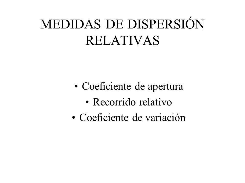 MEDIDAS DE DISPERSIÓN RELATIVAS Coeficiente de apertura Recorrido relativo Coeficiente de variación