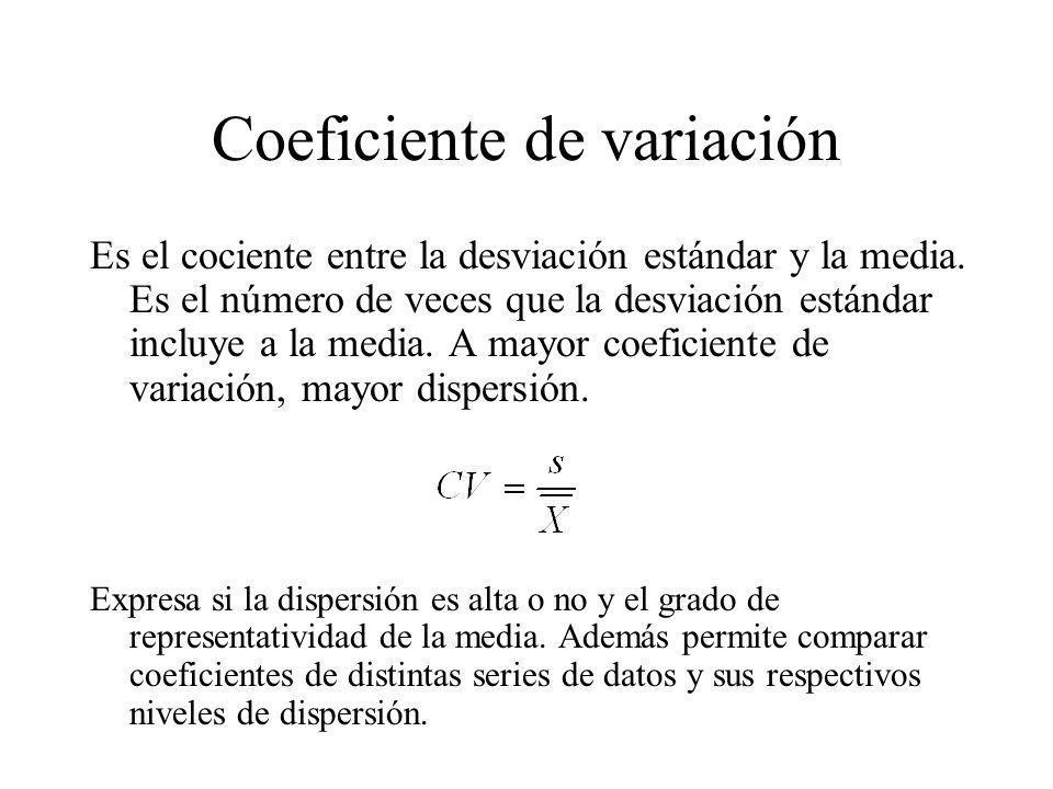 Coeficiente de variación Es el cociente entre la desviación estándar y la media. Es el número de veces que la desviación estándar incluye a la media.