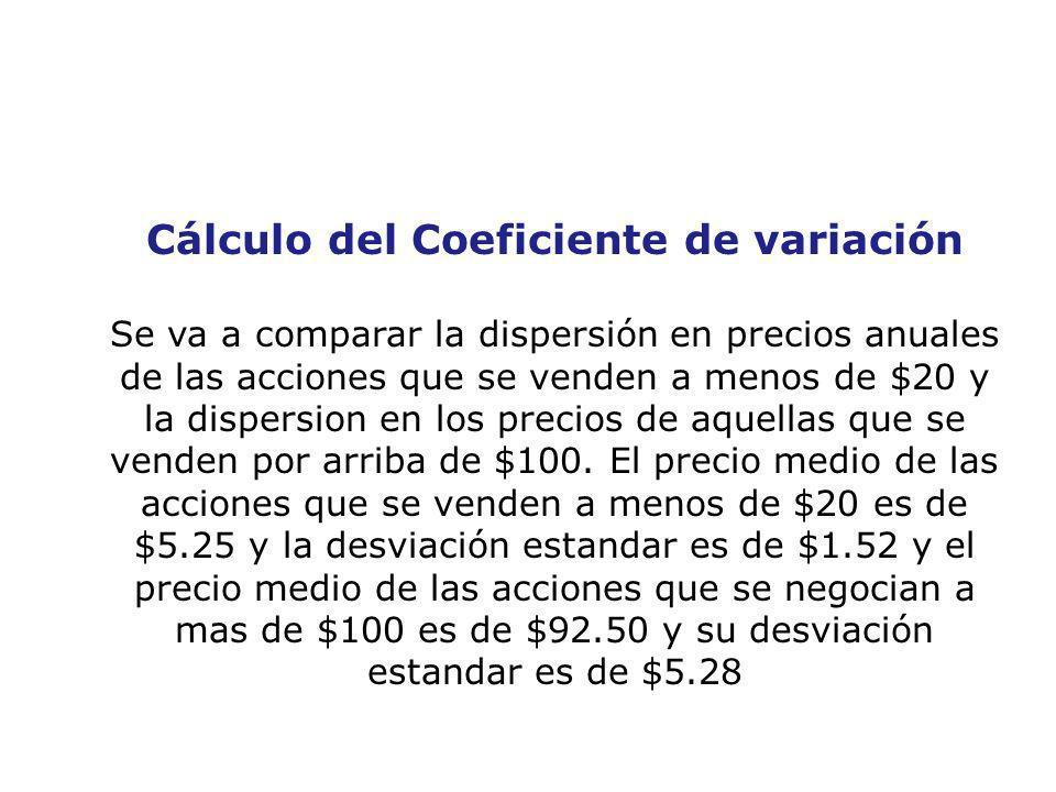 28 Cálculo del Coeficiente de variación Se va a comparar la dispersión en precios anuales de las acciones que se venden a menos de $20 y la dispersion