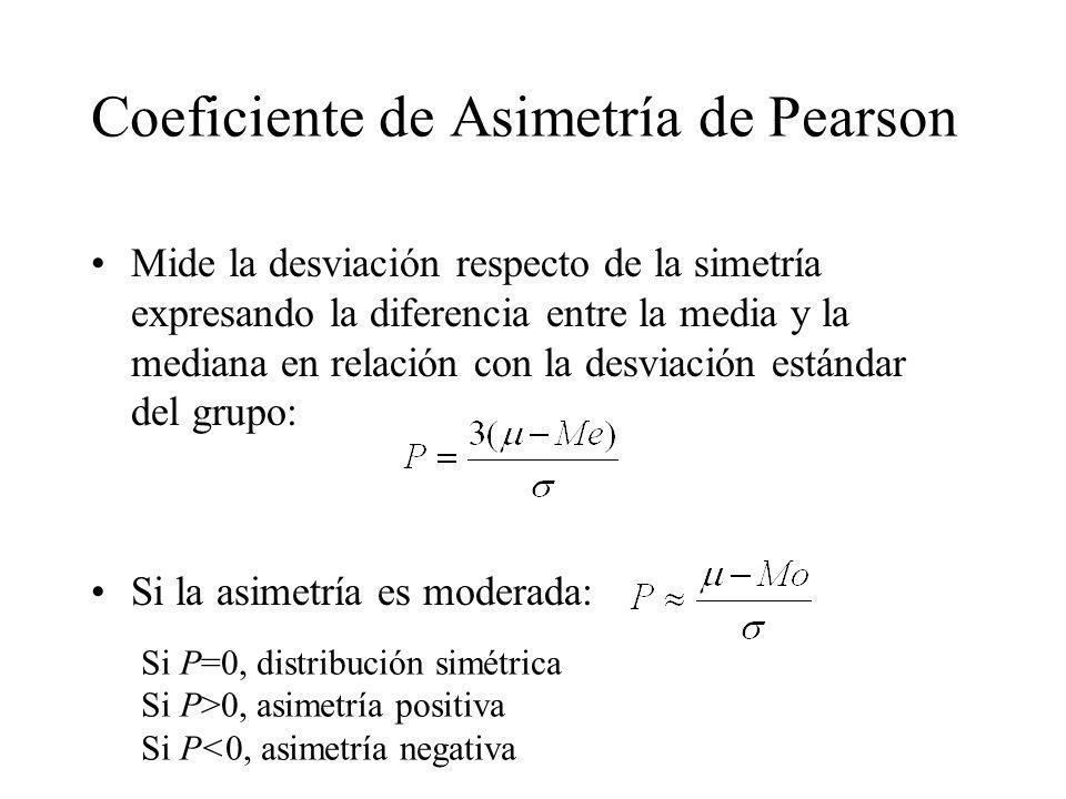Coeficiente de Asimetría de Pearson Mide la desviación respecto de la simetría expresando la diferencia entre la media y la mediana en relación con la