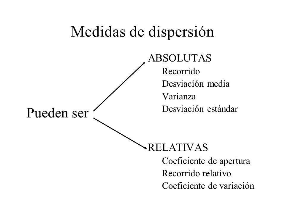 Medidas de dispersión Pueden ser ABSOLUTAS Recorrido Desviación media Varianza Desviación estándar RELATIVAS Coeficiente de apertura Recorrido relativ
