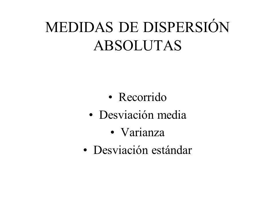 MEDIDAS DE DISPERSIÓN ABSOLUTAS Recorrido Desviación media Varianza Desviación estándar