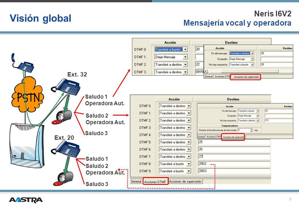 Neris I6V2 Mensajería vocal y operadora 3 Visión global Saludo 1 Operadora Aut. Saludo 2 Operadora Aut. Saludo 3 Saludo 2 Operadora Aut. Saludo 3 Salu