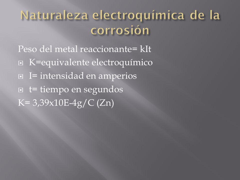 Peso del metal reaccionante= kIt K=equivalente electroquímico I= intensidad en amperios t= tiempo en segundos K= 3,39x10E-4g/C (Zn)