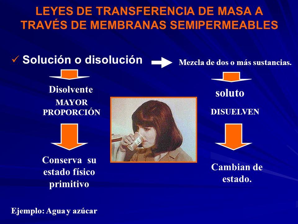 LEYES DE TRANSFERENCIA DE MASA A TRAVÉS DE MEMBRANAS SEMIPERMEABLES Solución o disolución Mezcla de dos o más sustancias. Disolvente MAYOR PROPORCIÓN