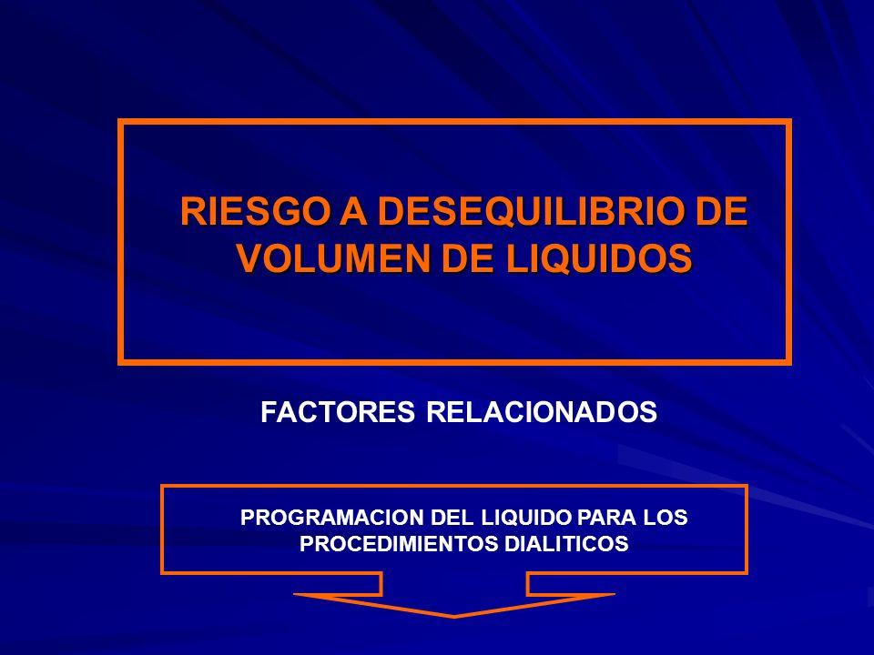 RIESGO A DESEQUILIBRIO DE VOLUMEN DE LIQUIDOS FACTORES RELACIONADOS PROGRAMACION DEL LIQUIDO PARA LOS PROCEDIMIENTOS DIALITICOS