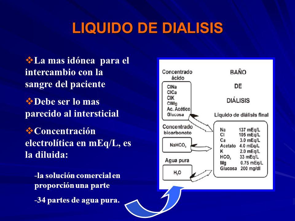LIQUIDO DE DIALISIS La mas idónea para el intercambio con la sangre del paciente Debe ser lo mas parecido al intersticial Concentración electrolítica