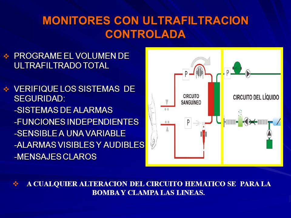MONITORES CON ULTRAFILTRACION CONTROLADA PROGRAME EL VOLUMEN DE ULTRAFILTRADO TOTAL PROGRAME EL VOLUMEN DE ULTRAFILTRADO TOTAL VERIFIQUE LOS SISTEMAS
