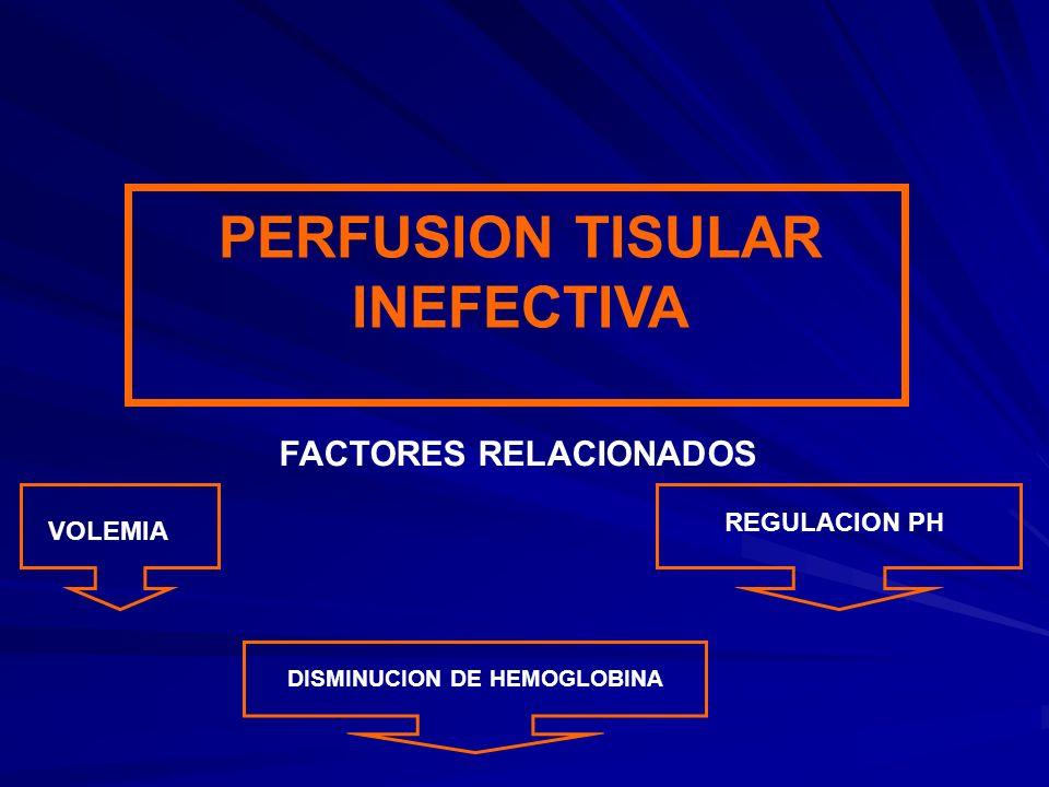 PERFUSION TISULAR INEFECTIVA VOLEMIA REGULACION PH DISMINUCION DE HEMOGLOBINA FACTORES RELACIONADOS