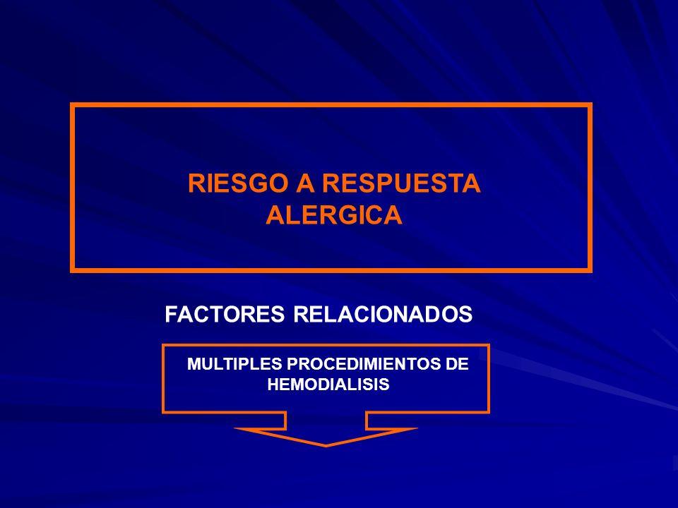 RIESGO A RESPUESTA ALERGICA MULTIPLES PROCEDIMIENTOS DE HEMODIALISIS FACTORES RELACIONADOS