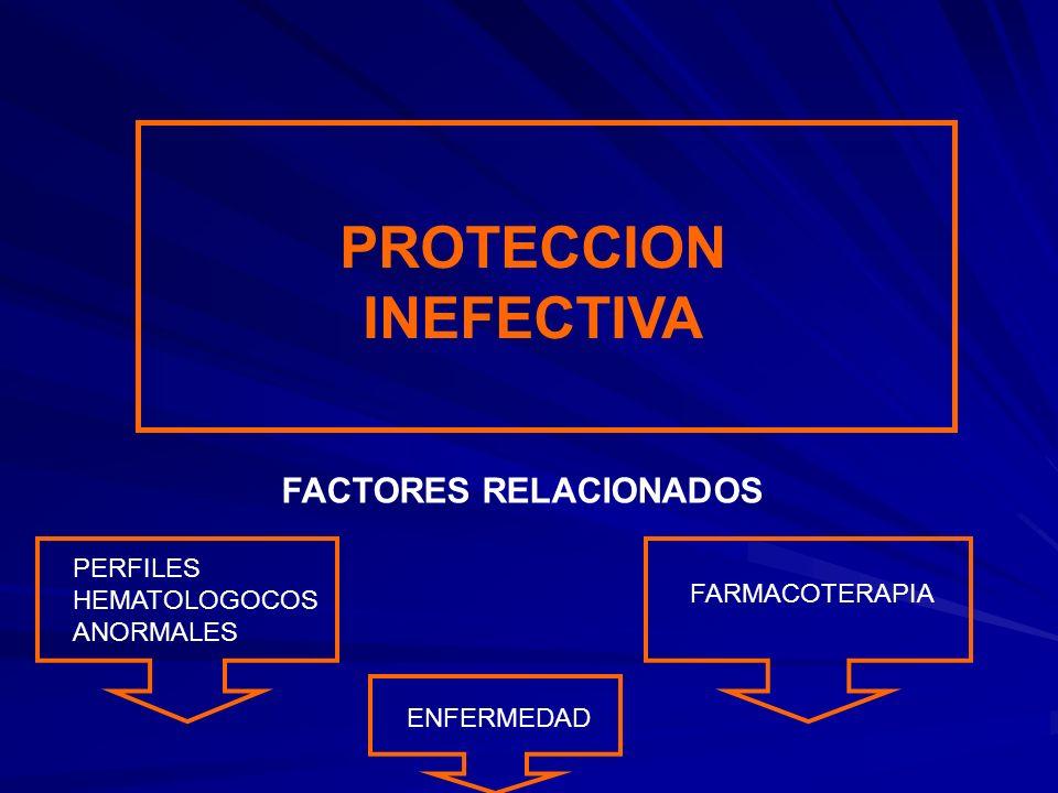 PROTECCION INEFECTIVA PERFILES HEMATOLOGOCOS ANORMALES FARMACOTERAPIA ENFERMEDAD FACTORES RELACIONADOS