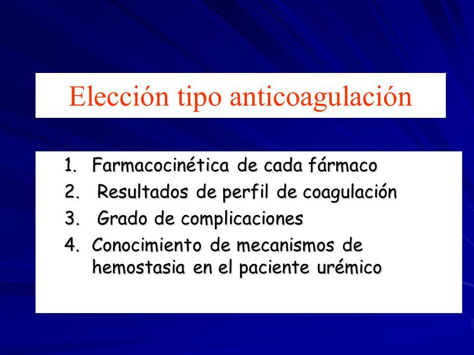 Elección tipo anticoagulación 1.Farmacocinética de cada fármaco 2. Resultados de perfil de coagulación 3. Grado de complicaciones 4.Conocimiento de me