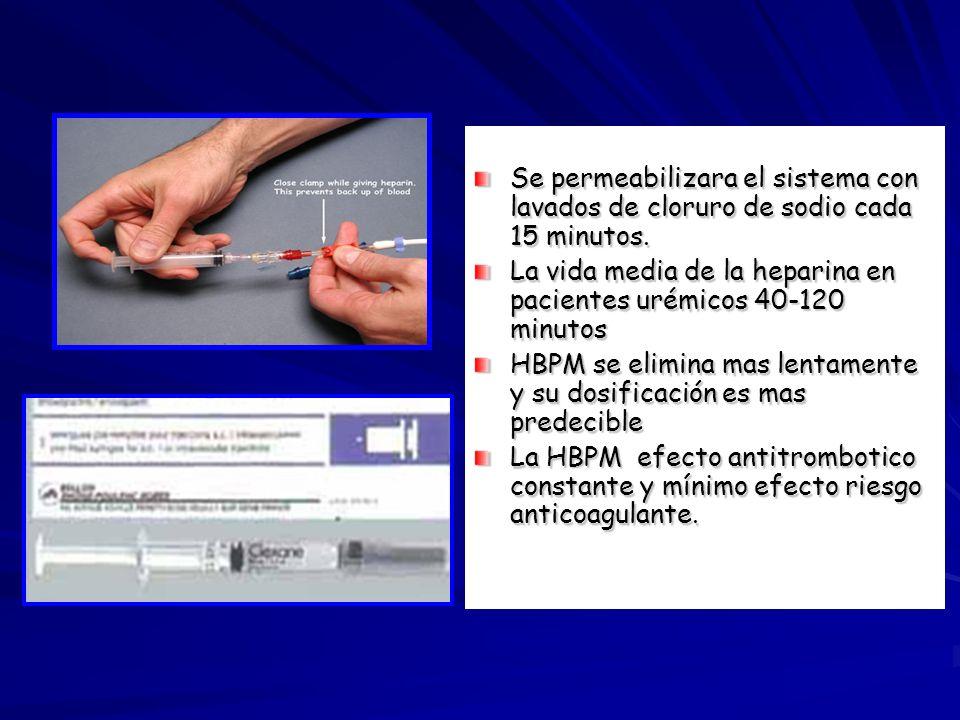 Se permeabilizara el sistema con lavados de cloruro de sodio cada 15 minutos. La vida media de la heparina en pacientes urémicos 40-120 minutos HBPM s