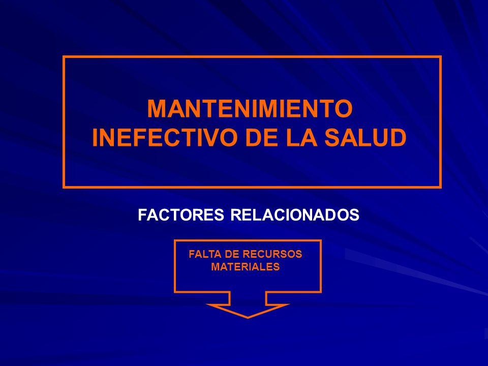 MANTENIMIENTO INEFECTIVO DE LA SALUD FALTA DE RECURSOS MATERIALES FACTORES RELACIONADOS