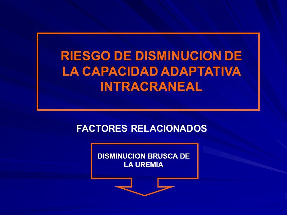 RIESGO DE DISMINUCION DE LA CAPACIDAD ADAPTATIVA INTRACRANEAL DISMINUCION BRUSCA DE LA UREMIA FACTORES RELACIONADOS