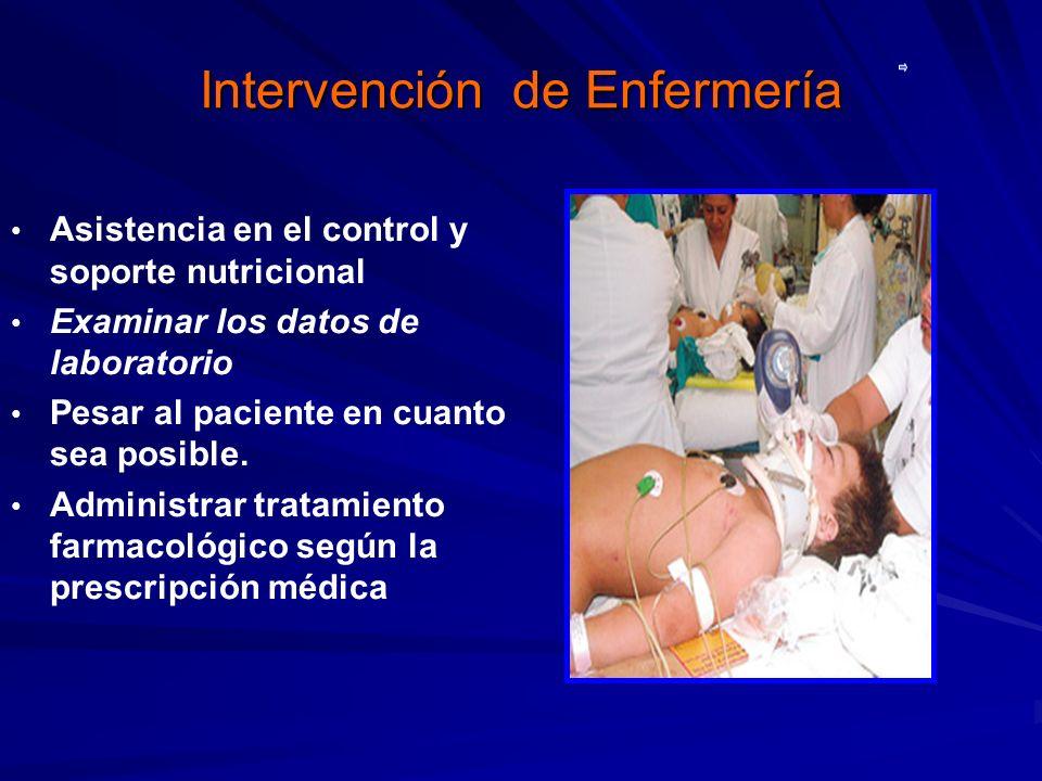 Intervención de Enfermería Asistencia en el control y soporte nutricional Examinar los datos de laboratorio Pesar al paciente en cuanto sea posible. A