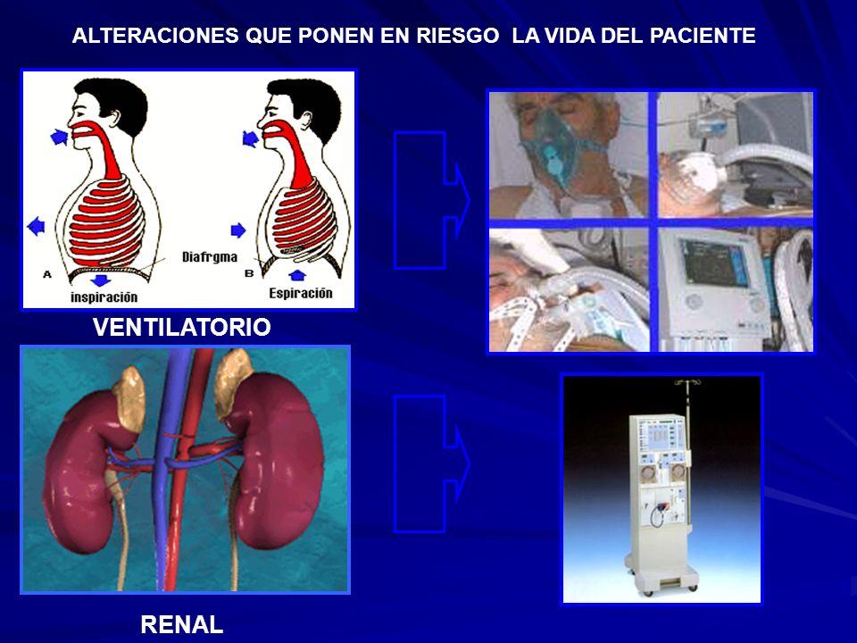MONITORES CON ULTRAFILTRACION CONTROLADA PROGRAME EL VOLUMEN DE ULTRAFILTRADO TOTAL PROGRAME EL VOLUMEN DE ULTRAFILTRADO TOTAL VERIFIQUE LOS SISTEMAS DE SEGURIDAD: VERIFIQUE LOS SISTEMAS DE SEGURIDAD: -SISTEMAS DE ALARMAS -SISTEMAS DE ALARMAS -FUNCIONES INDEPENDIENTES -FUNCIONES INDEPENDIENTES -SENSIBLE A UNA VARIABLE -SENSIBLE A UNA VARIABLE -ALARMAS VISIBLES Y AUDIBLES -ALARMAS VISIBLES Y AUDIBLES -MENSAJES CLAROS -MENSAJES CLAROS A CUALQUIER ALTERACION DEL CIRCUITO HEMATICO SE PARA LA BOMBA Y CLAMPA LAS LINEAS.