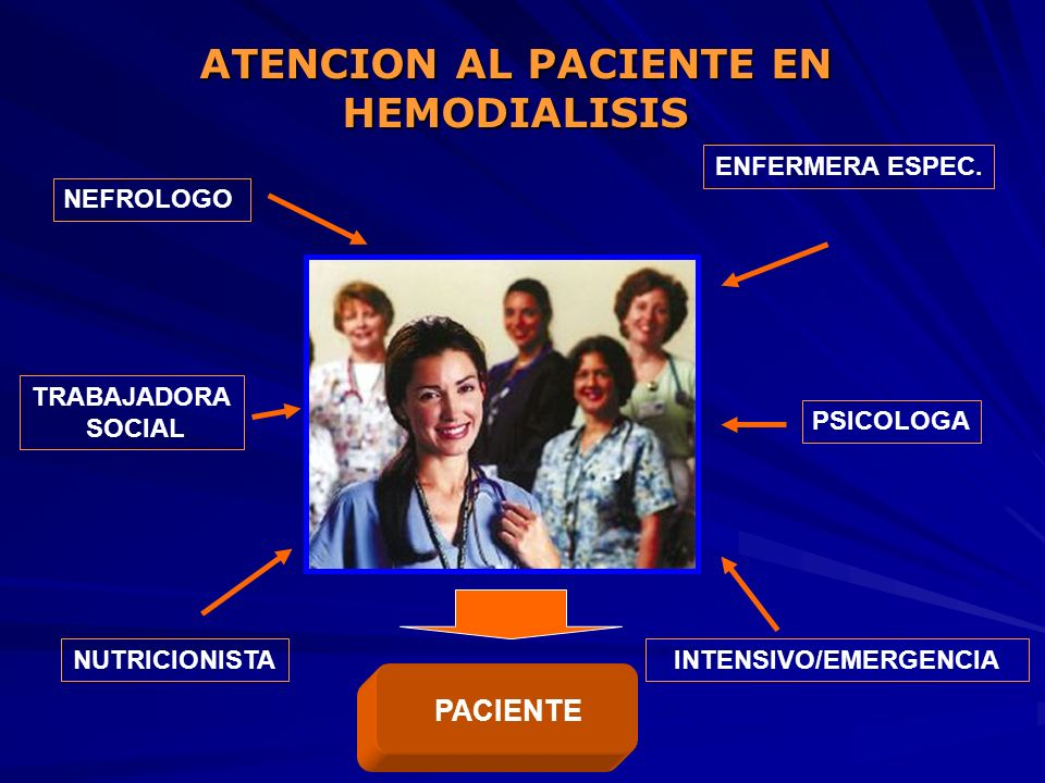 ATENCION AL PACIENTE EN HEMODIALISIS NEFROLOGO NUTRICIONISTA PSICOLOGA TRABAJADORA SOCIAL ENFERMERA ESPEC. INTENSIVO/EMERGENCIA PACIENTE