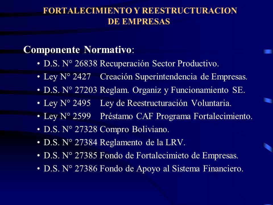 FORTALECIMIENTO Y REESTRUCTURACION DE EMPRESAS Componente Normativo: D.S. N° 26838 Recuperación Sector Productivo. Ley N° 2427 Creación Superintendenc