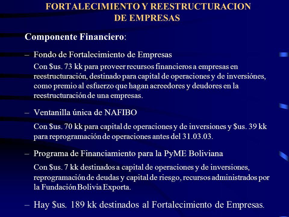 FORTALECIMIENTO Y REESTRUCTURACION DE EMPRESAS Componente Financiero: –Fondo de Fortalecimiento de Empresas Con $us. 73 kk para proveer recursos finan