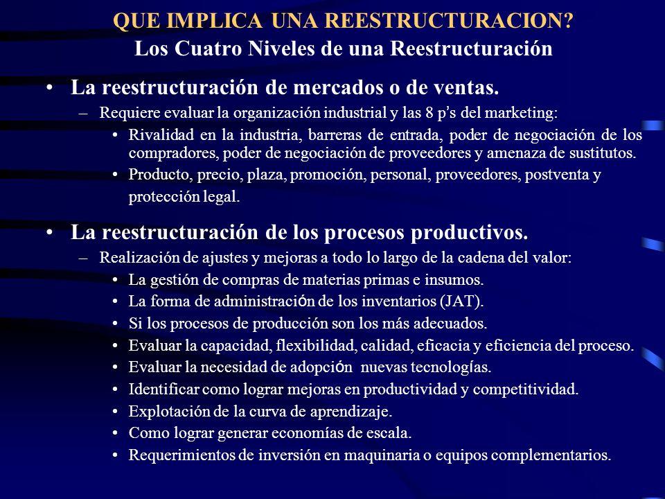QUE IMPLICA UNA REESTRUCTURACION? Los Cuatro Niveles de una Reestructuración La reestructuración de mercados o de ventas. –Requiere evaluar la organiz