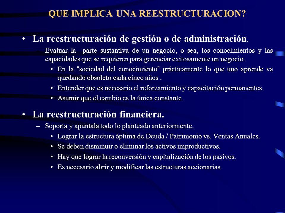 La reestructuración de gestión o de administración. –Evaluar la parte sustantiva de un negocio, o sea, los conocimientos y las capacidades que se requ