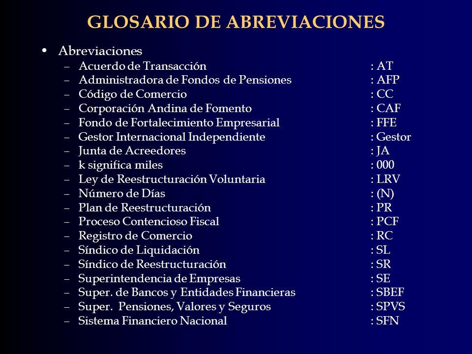 GLOSARIO DE ABREVIACIONES Abreviaciones –Acuerdo de Transacción: AT –Administradora de Fondos de Pensiones: AFP –Código de Comercio: CC –Corporación A