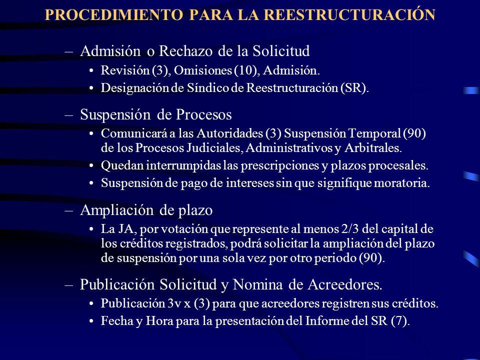 –Admisión o Rechazo de la Solicitud Revisión (3), Omisiones (10), Admisión. Designación de Síndico de Reestructuración (SR). –Suspensión de Procesos C